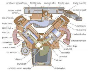 v-type-engine