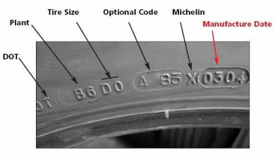 Michelin Tyres in Pakistan, price