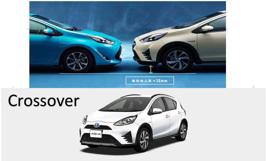Toyota Aqua Specifications