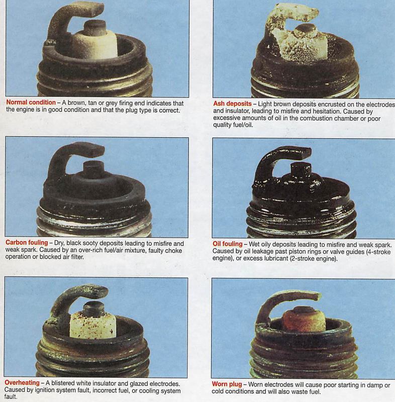 How To Tell If A Spark Plug Is Misfiring