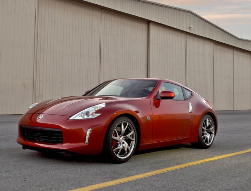 Best Sports Cars Under 20k