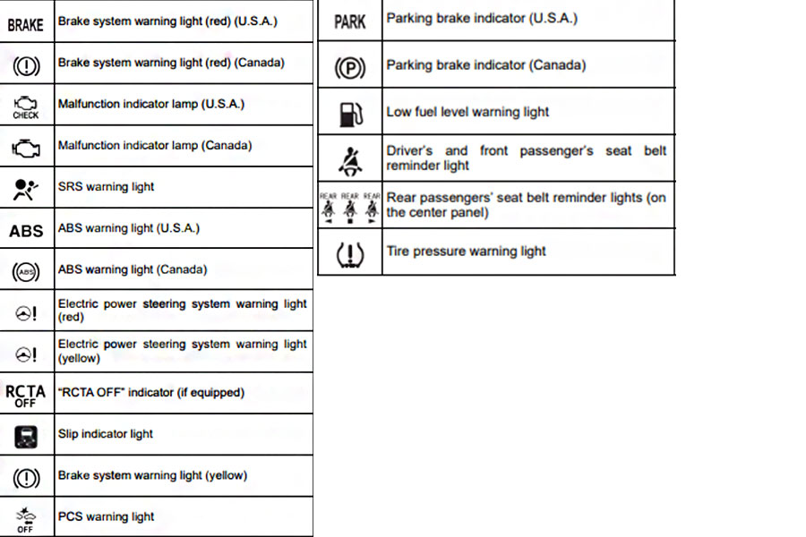 Toyota Dashboard Symbols and Meanings